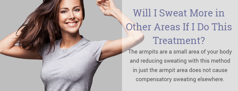 The armpits are a small area of your body and reducing sweating with this method in just the armpit area does not cause compensatory sweating elsewhere.